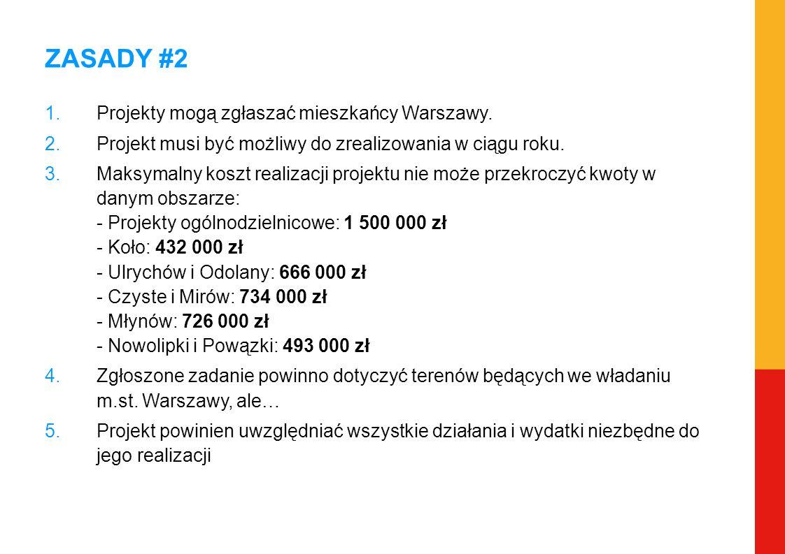 ZASADY #2 1.Projekty mogą zgłaszać mieszkańcy Warszawy. 2.Projekt musi być możliwy do zrealizowania w ciągu roku. 3.Maksymalny koszt realizacji projek