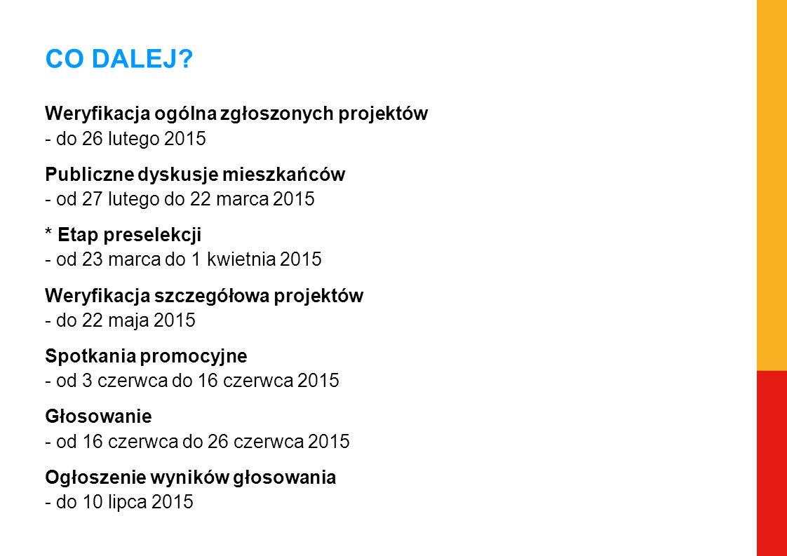 CO DALEJ? Weryfikacja ogólna zgłoszonych projektów - do 26 lutego 2015 Publiczne dyskusje mieszkańców - od 27 lutego do 22 marca 2015 * Etap preselekc