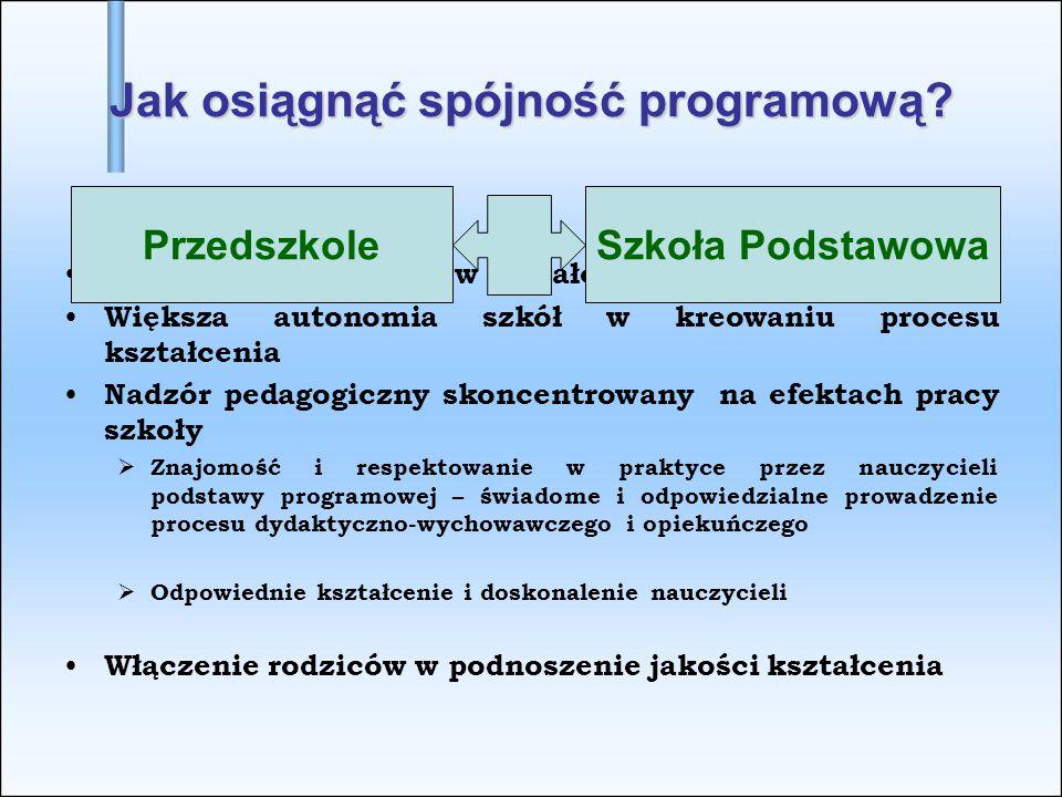 Jak osiągnąć spójność programową? Precyzyjny opis efektów kształcenia Większa autonomia szkół w kreowaniu procesu kształcenia Nadzór pedagogiczny skon