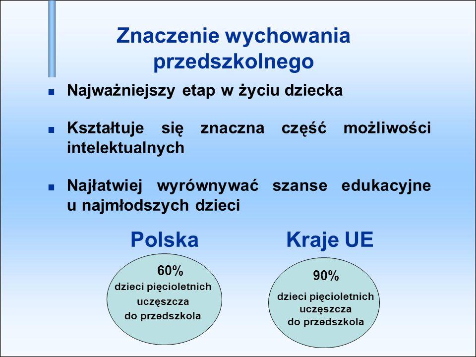 Gminy wiejskie w Polsce bez przedszkoli (w procentach) Źródło: Dobry Start, Fundacja Rozwoju Dzieci im.