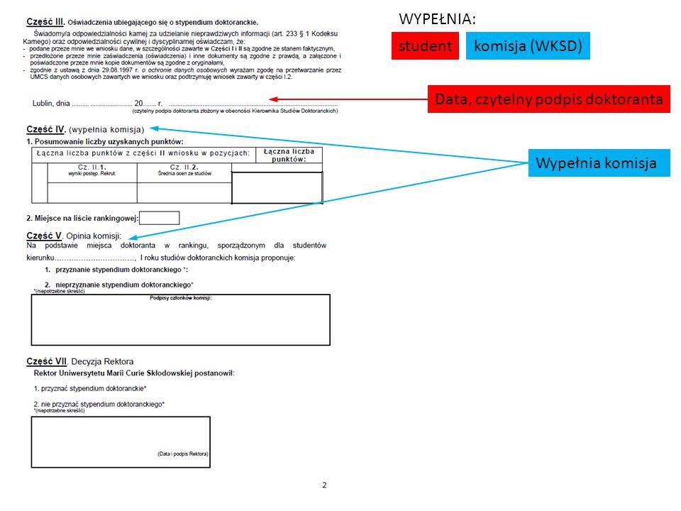 Data, czytelny podpis doktoranta studentkomisja (WKSD) WYPEŁNIA: Wypełnia komisja