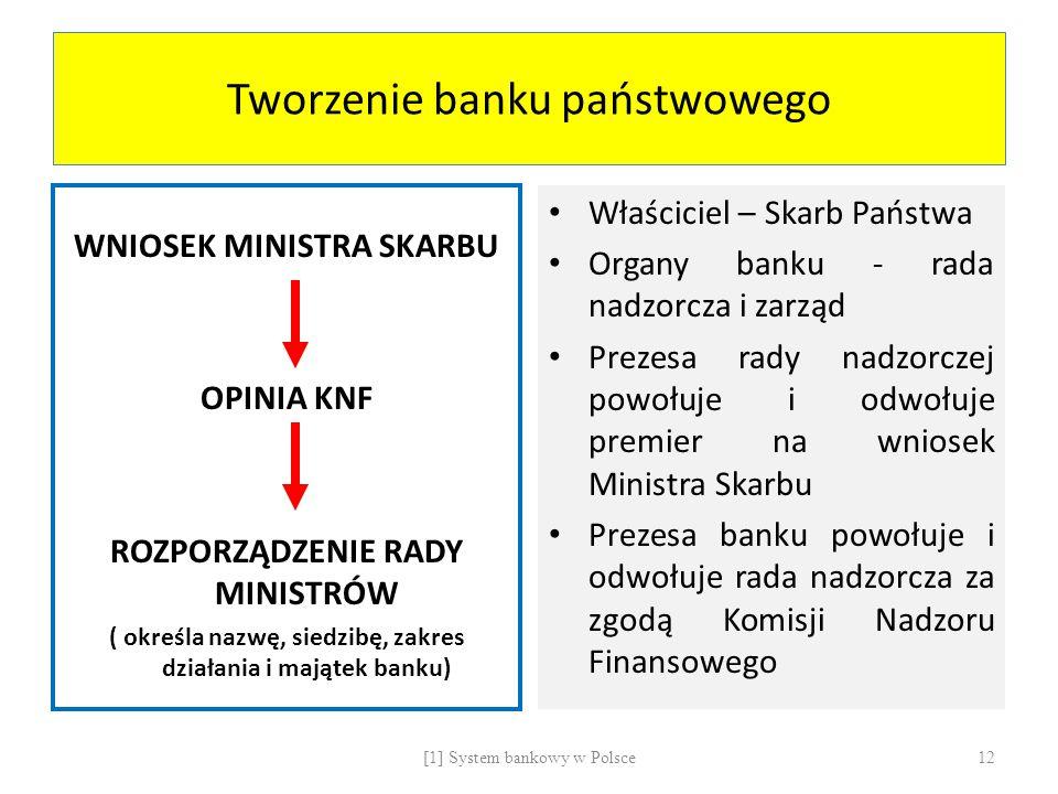 Tworzenie banku państwowego WNIOSEK MINISTRA SKARBU OPINIA KNF ROZPORZĄDZENIE RADY MINISTRÓW ( określa nazwę, siedzibę, zakres działania i majątek ban
