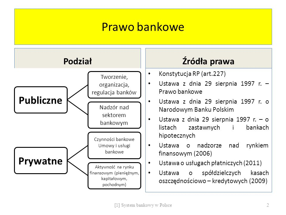 Tworzenie banku komercyjnego Capital requirements Own funds adequate to the kinds of banking activity anticipated and the scale of operations intended, but no lower than 5 000 000 euro Cash contribution must be paid in Polish currency to a bank account run by a domestic bank No more than 15% of initial capital may be contributed as in-kind contribution (equipement, real estate) The initial capital of bank cannot come from loans, credits or undocummented sources Personal requirements Founders: At least 3 legal persons Or at least 3 natural persons Or an other bank Requirements for founders and management board: Adequate guarantee of THE SOUND AND PRUDENT MANAGEMENT of the bank At least two of the persons proposed for members of the bank's management board are ADEQUATELY EDUCATED AND HAVE PROFESSIONAL EXPERIENCE necessary to manage a bank, as well as a proven knowledge of the Polish language, 13[1] System bankowy w Polsce