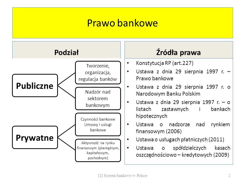 Prawo bankowe Podział Publiczne Tworzenie, organizacja, regulacja banków Nadzór nad sektorem bankowym Prywatne Czynności bankowe Umowy i usługi bankow