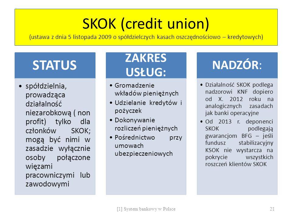 SKOK (credit union) (ustawa z dnia 5 listopada 2009 o spółdzielczych kasach oszczędnościowo – kredytowych) STATUS spółdzielnia, prowadząca działalność