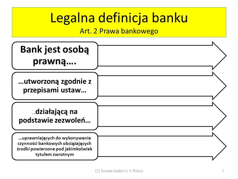 Legalna definicja banku Art. 2 Prawa bankowego Bank jest osobą prawną…. …utworzoną zgodnie z przepisami ustaw… … działającą na podstawie zezwoleń…...u