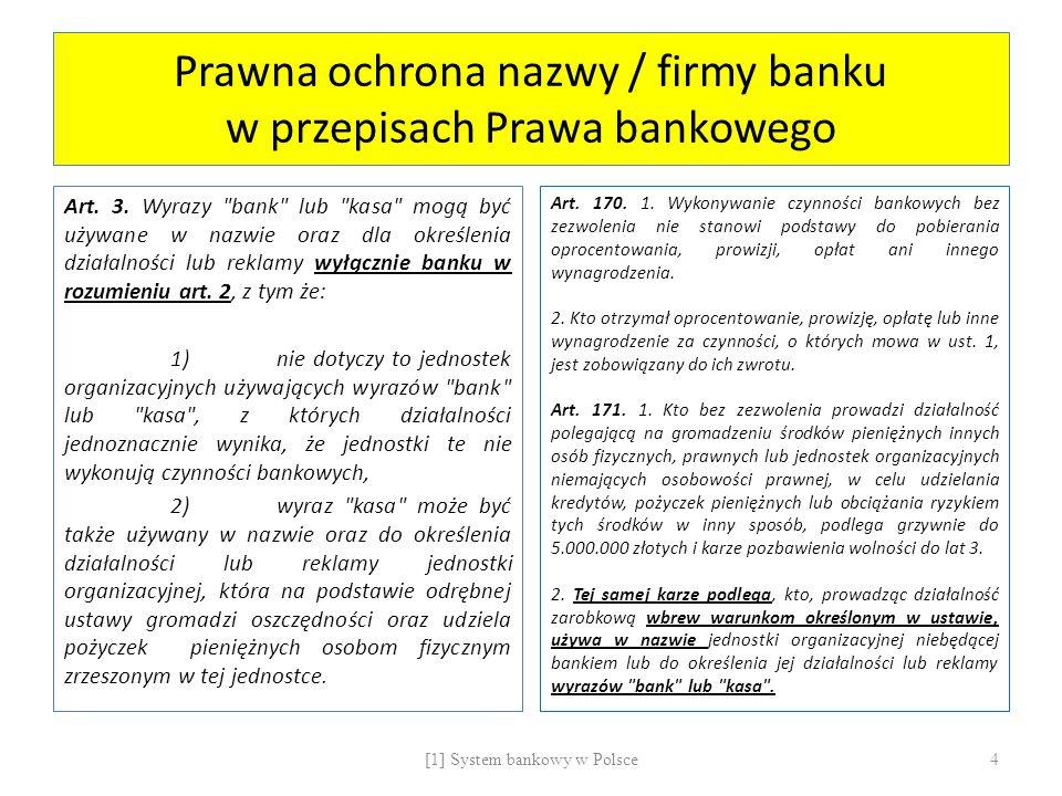 Prawna ochrona nazwy / firmy banku w przepisach Prawa bankowego Art. 3. Wyrazy