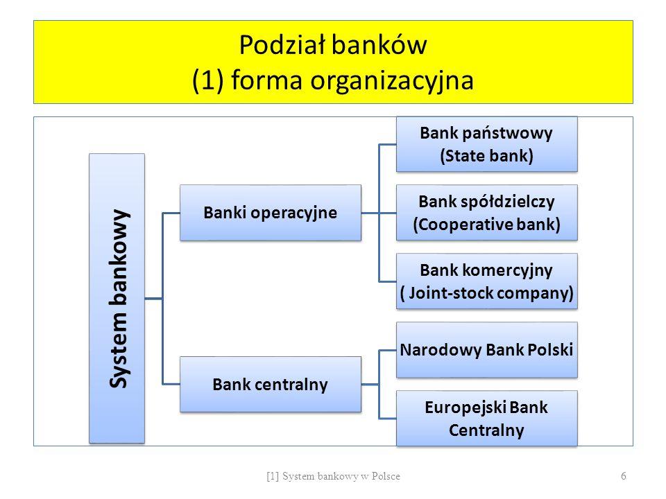 Podział banków (1) forma organizacyjna System bankowy Banki operacyjne Bank państwowy (State bank) Bank spółdzielczy (Cooperative bank) Bank komercyjn