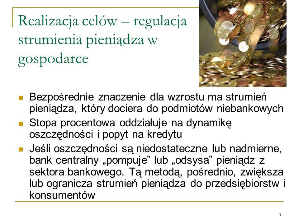 3 Realizacja celów – regulacja strumienia pieniądza w gospodarce Bezpośrednie znaczenie dla wzrostu ma strumień pieniądza, który dociera do podmiotów