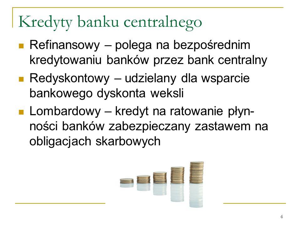 6 Kredyty banku centralnego Refinansowy – polega na bezpośrednim kredytowaniu banków przez bank centralny Redyskontowy – udzielany dla wsparcie bankow
