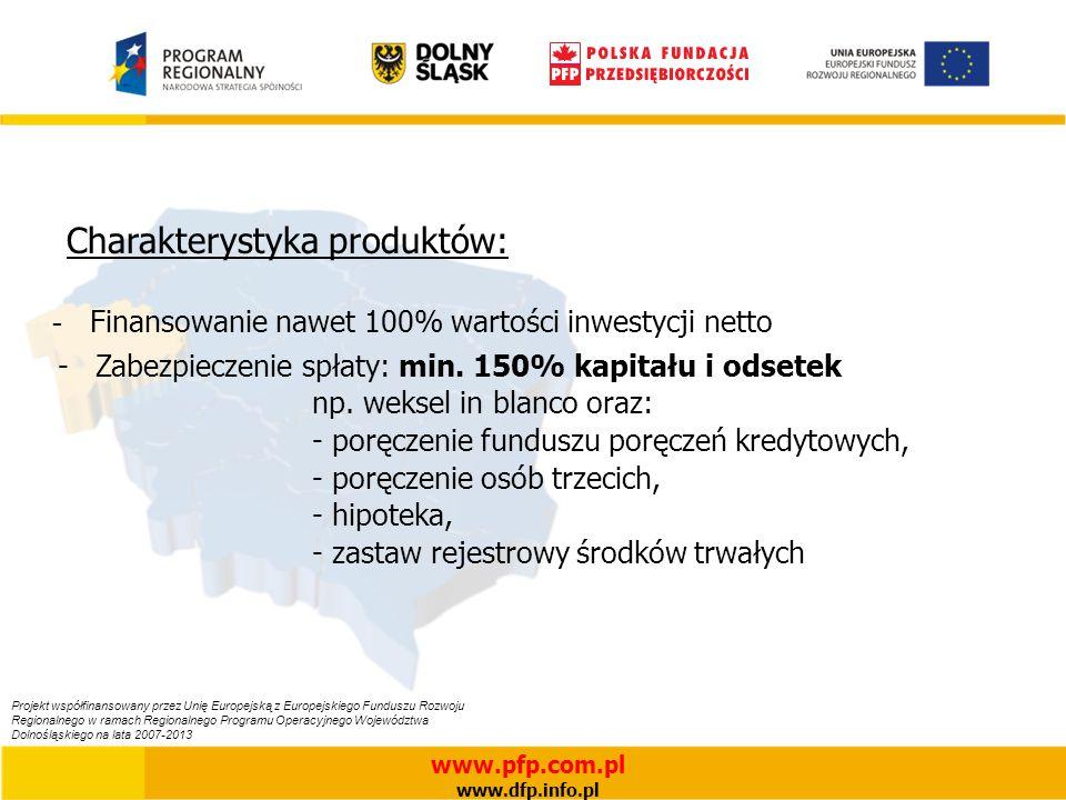 Charakterystyka produktów: - Finansowanie nawet 100% wartości inwestycji netto - Zabezpieczenie spłaty: min.