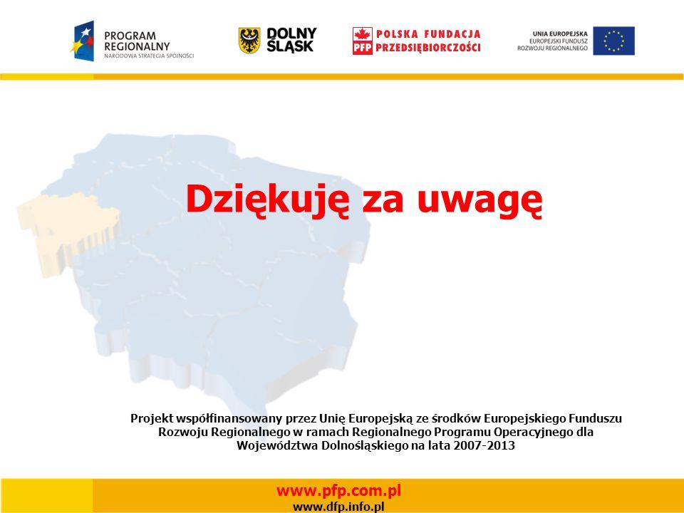 Dziękuję za uwagę Projekt współfinansowany przez Unię Europejską ze środków Europejskiego Funduszu Rozwoju Regionalnego w ramach Regionalnego Programu Operacyjnego dla Województwa Dolnośląskiego na lata 2007-2013 www.pfp.com.pl www.dfp.info.pl