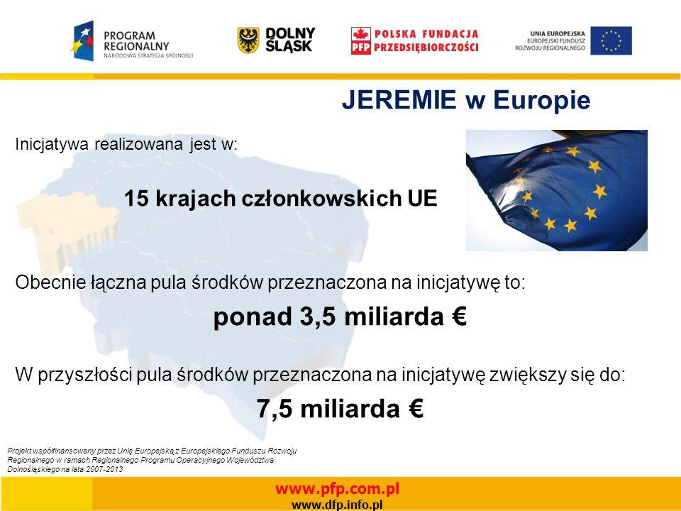 www.pfp.com.pl www.dfp.info.pl Projekt współfinansowany przez Unię Europejską z Europejskiego Funduszu Rozwoju Regionalnego w ramach Regionalnego Programu Operacyjnego Województwa Dolnośląskiego na lata 2007-2013 JEREMIE w Europie Inicjatywa realizowana jest w: 15 krajach członkowskich UE Obecnie łączna pula środków przeznaczona na inicjatywę to: ponad 3,5 miliarda € W przyszłości pula środków przeznaczona na inicjatywę zwiększy się do: 7,5 miliarda €