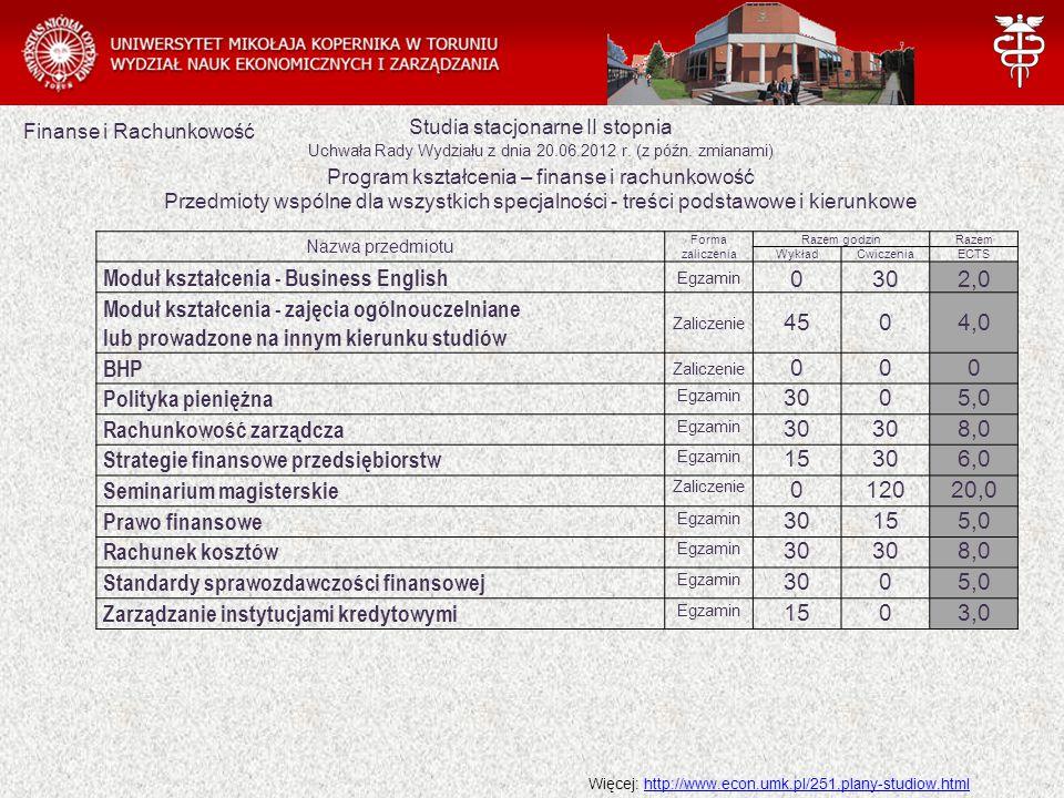 Finanse i Rachunkowość Nazwa przedmiotu Forma zaliczenia Razem godzinRazem WykładĆwiczeniaECTS Moduł kształcenia - Business English Egzamin 0302,0 Mod