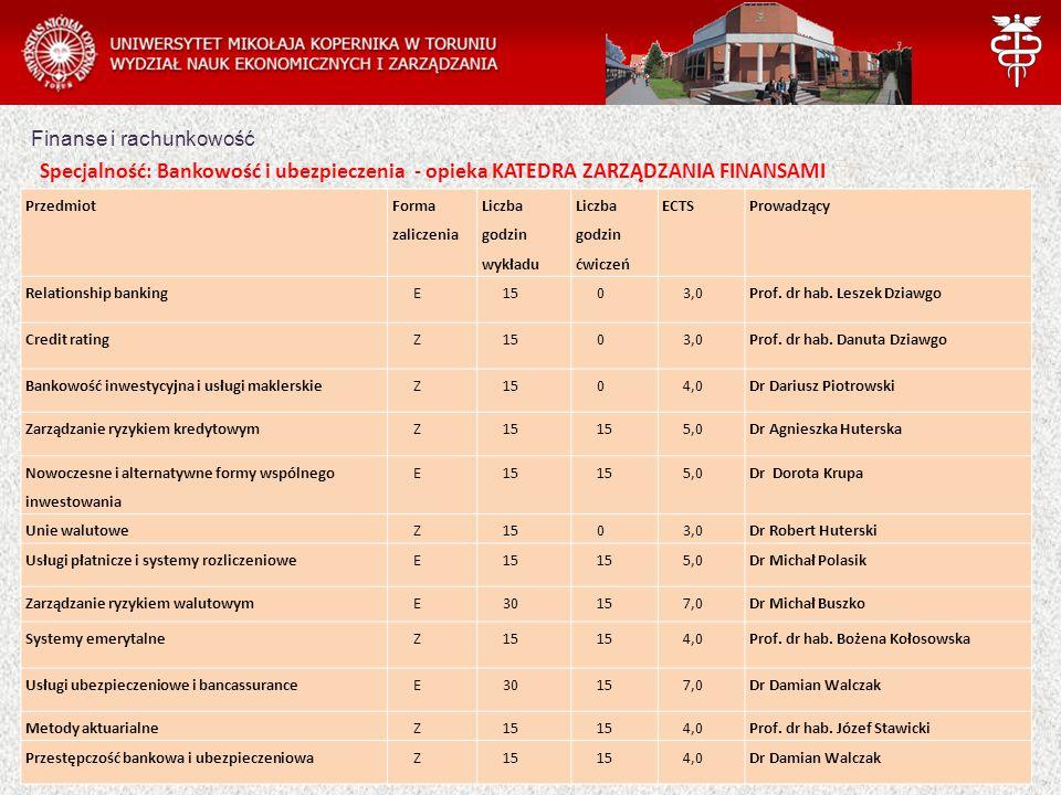 JAKOŚĆ KSZTAŁCENIA Prace magisterskie pisane pod kierunkiem pracowników Katedry są nagradzane w ogólnopolskich konkursach ekonomicznych (bankowość islamska, bankowość spółdzielcza).