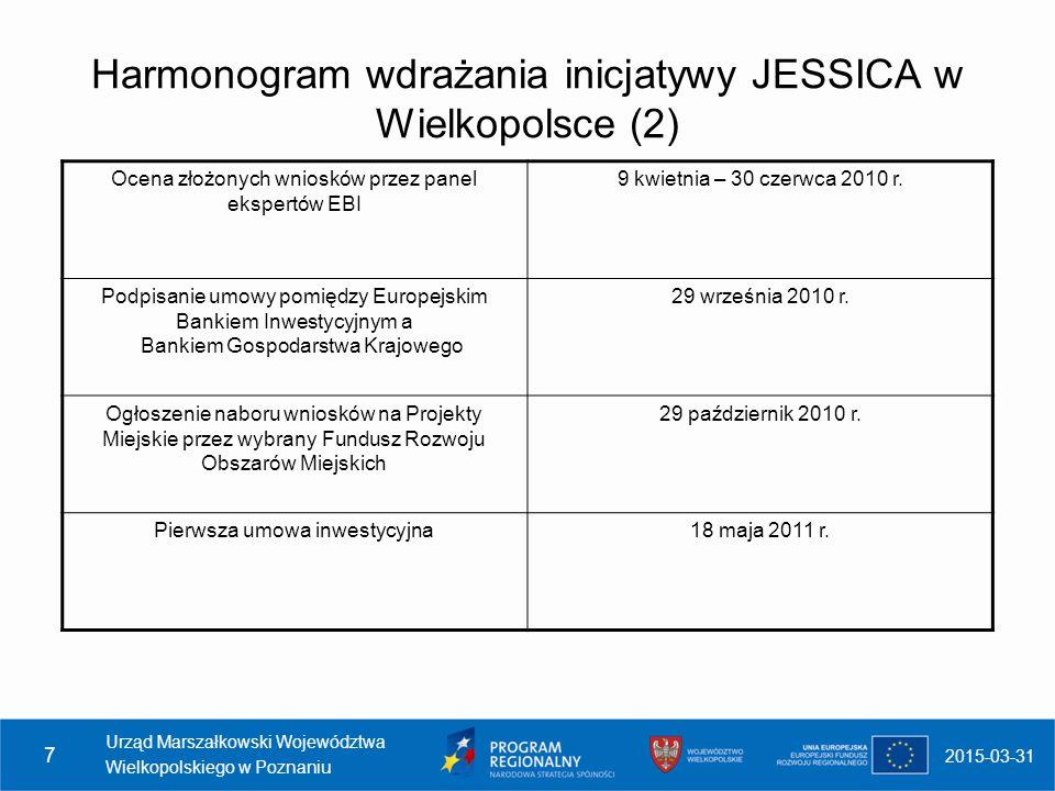 2015-03-31 Urząd Marszałkowski Województwa Wielkopolskiego w Poznaniu 7 Harmonogram wdrażania inicjatywy JESSICA w Wielkopolsce (2) Ocena złożonych wn