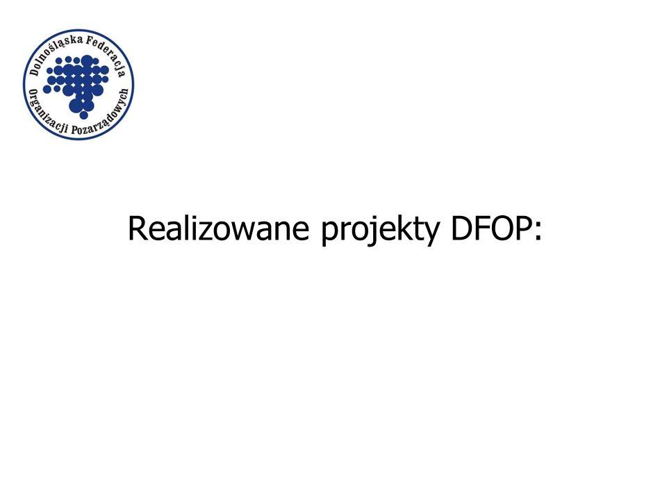 Realizowane projekty DFOP: