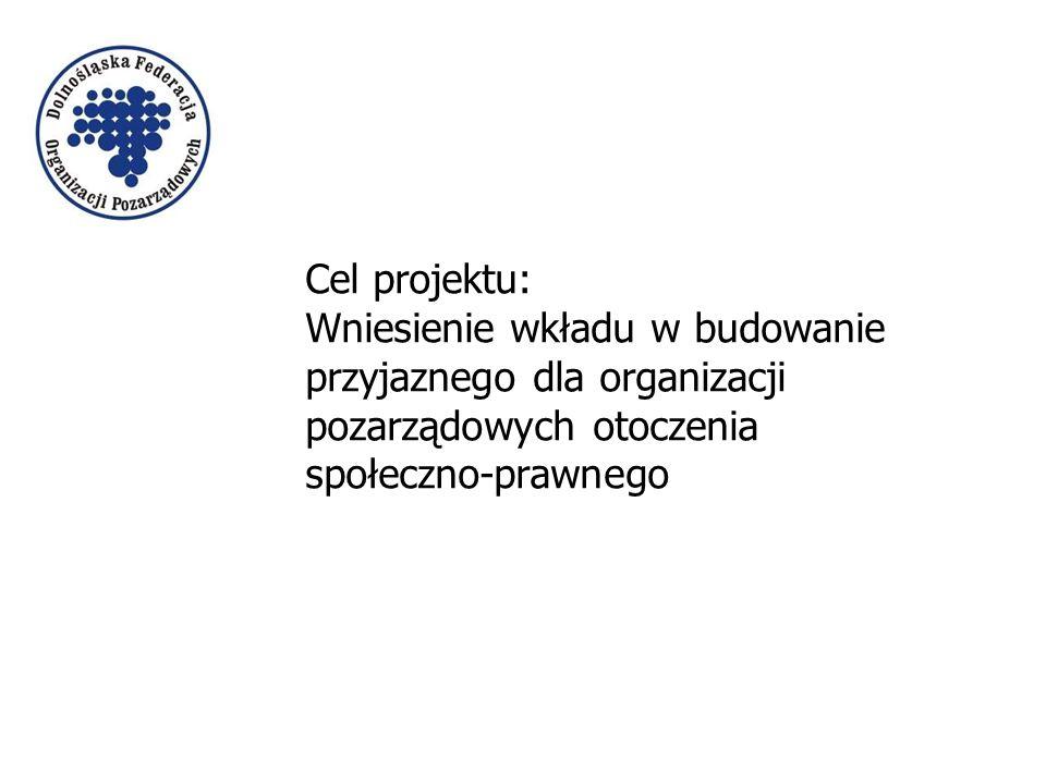 Cel projektu: Wniesienie wkładu w budowanie przyjaznego Cel projektu: Wniesienie wkładu w budowanie przyjaznego dla organizacji pozarządowych otoczenia społeczno-prawnego