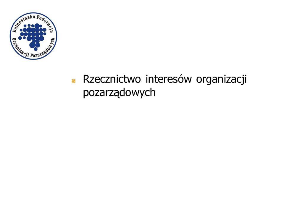 Rzecznictwo interesów organizacji pozarządowych