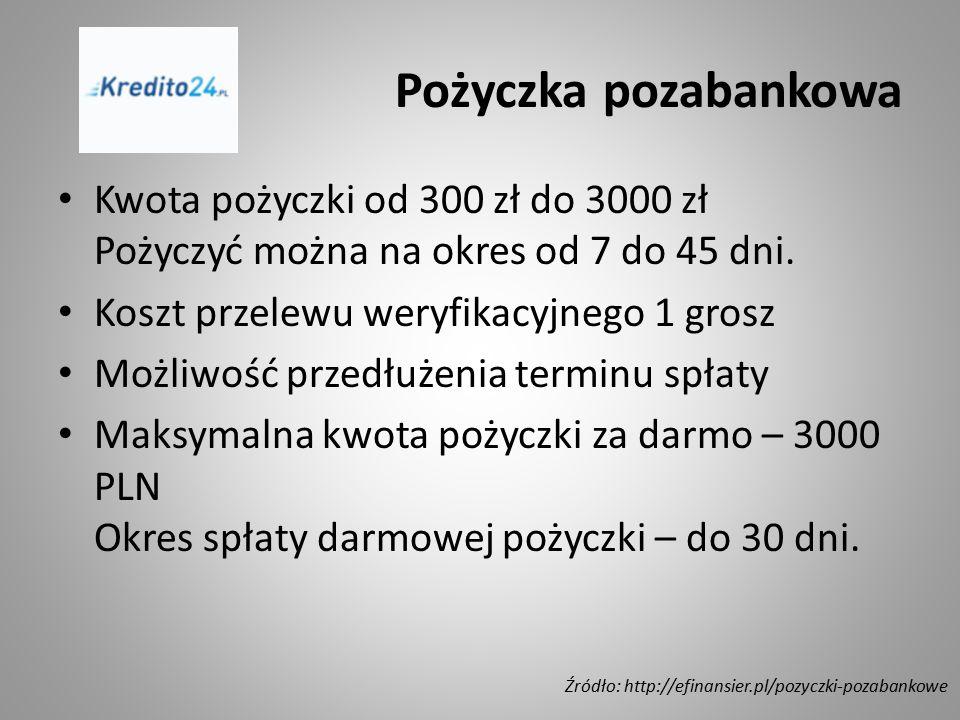 Pożyczka pozabankowa Kwota pożyczki od 300 zł do 3000 zł Pożyczyć można na okres od 7 do 45 dni. Koszt przelewu weryfikacyjnego 1 grosz Możliwość prze