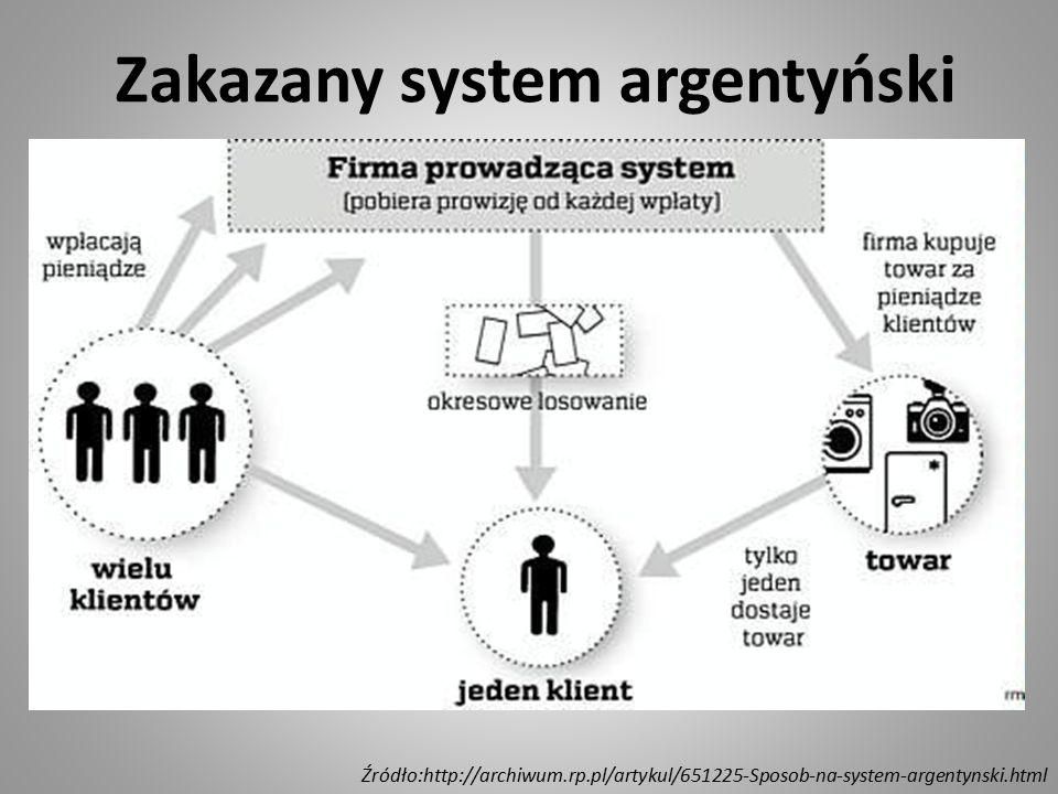 Źródło:http://archiwum.rp.pl/artykul/651225-Sposob-na-system-argentynski.html Zakazany system argentyński