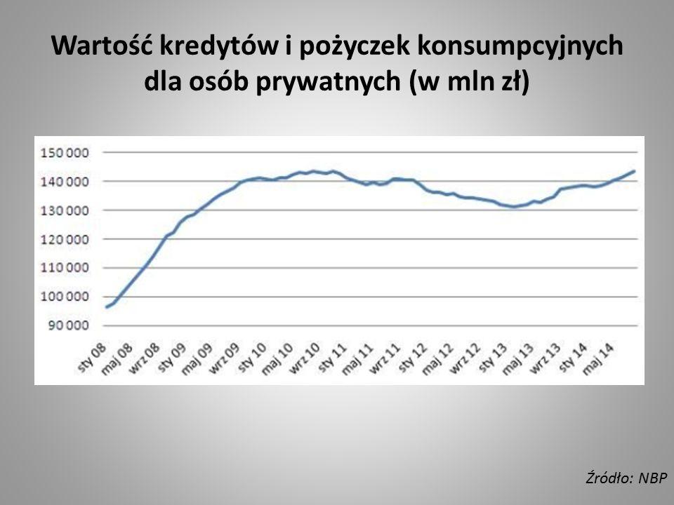 W Polsce sprzedaż ratalna opisana została w Kodeksie Cywilnym w Art.