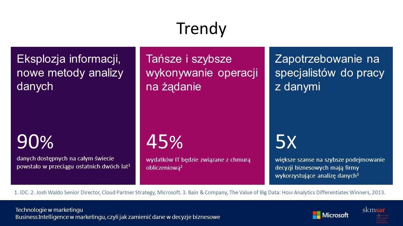 Technologie w marketingu Business Intelligence w marketingu, czyli jak zamienić dane w decyzje biznesowe Trendy 3 Eksplozja informacji, nowe metody analizy danych 90 % danych dostępnych na całym świecie powstało w przeciągu ostatnich dwóch lat 1 Tańsze i szybsze wykonywanie operacji na żądanie 45 % wydatków IT będzie związane z chmurą obliczeniową 2 Zapotrzebowanie na specjalistów do pracy z danymi 5 X większe szanse na szybsze podejmowanie decyzji biznesowych mają firmy wykorzystujące analizę danych 3 1.