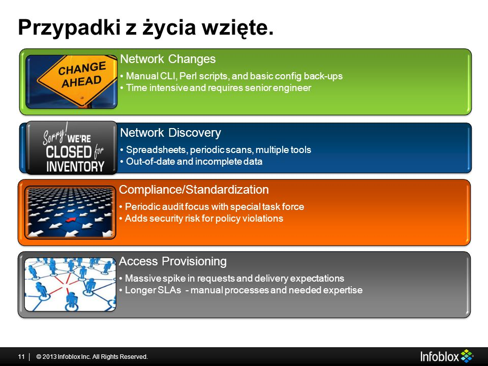 Przypadki z życia wzięte. © 2013 Infoblox Inc. All Rights Reserved.11 Network Discovery Spreadsheets, periodic scans, multiple tools Out-of-date and i