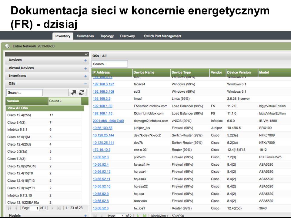 Dokumentacja sieci w koncernie energetycznym (FR) - dzisiaj © 2013 Infoblox Inc.