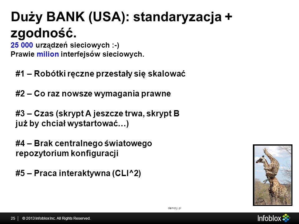 Duży BANK (USA): standaryzacja + zgodność.