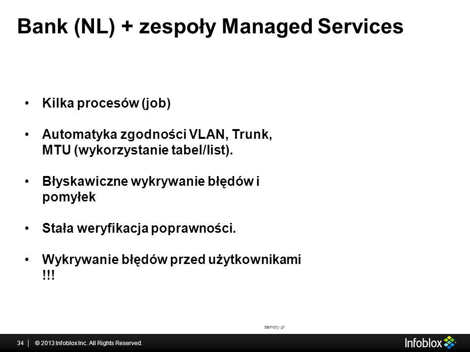 Bank (NL) + zespoły Managed Services © 2013 Infoblox Inc.