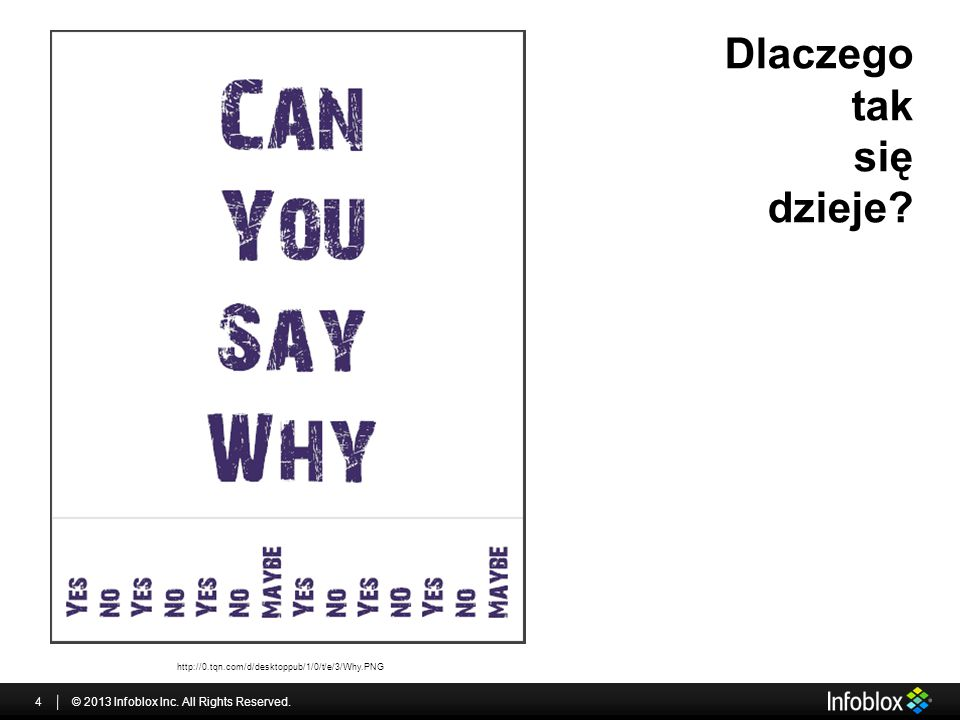 Dlaczego tak się dzieje? © 2013 Infoblox Inc. All Rights Reserved.4 http://0.tqn.com/d/desktoppub/1/0/t/e/3/Why.PNG