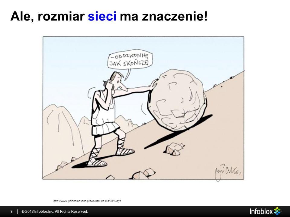 I co teraz?! © 2013 Infoblox Inc. All Rights Reserved.9 demoty.pl 3*Z czyli ZZZ