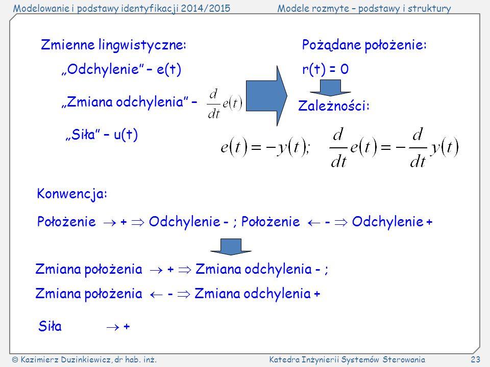 Modelowanie i podstawy identyfikacji 2014/2015Modele rozmyte – podstawy i struktury  Kazimierz Duzinkiewicz, dr hab.