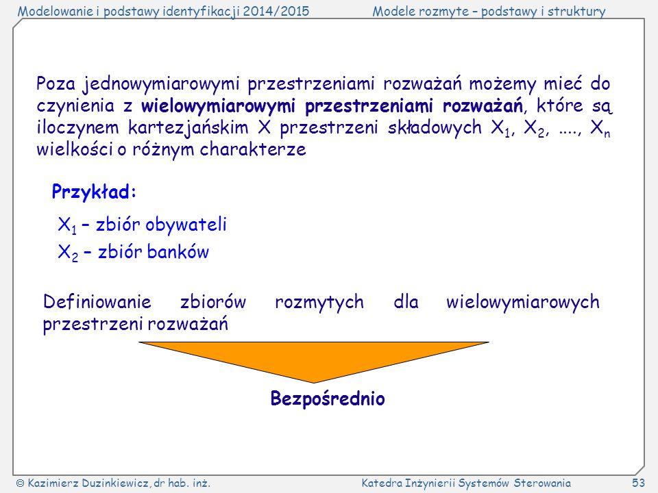 Modelowanie i podstawy identyfikacji 2014/2015Modele rozmyte – podstawy i struktury  Kazimierz Duzinkiewicz, dr hab. inż.Katedra Inżynierii Systemów