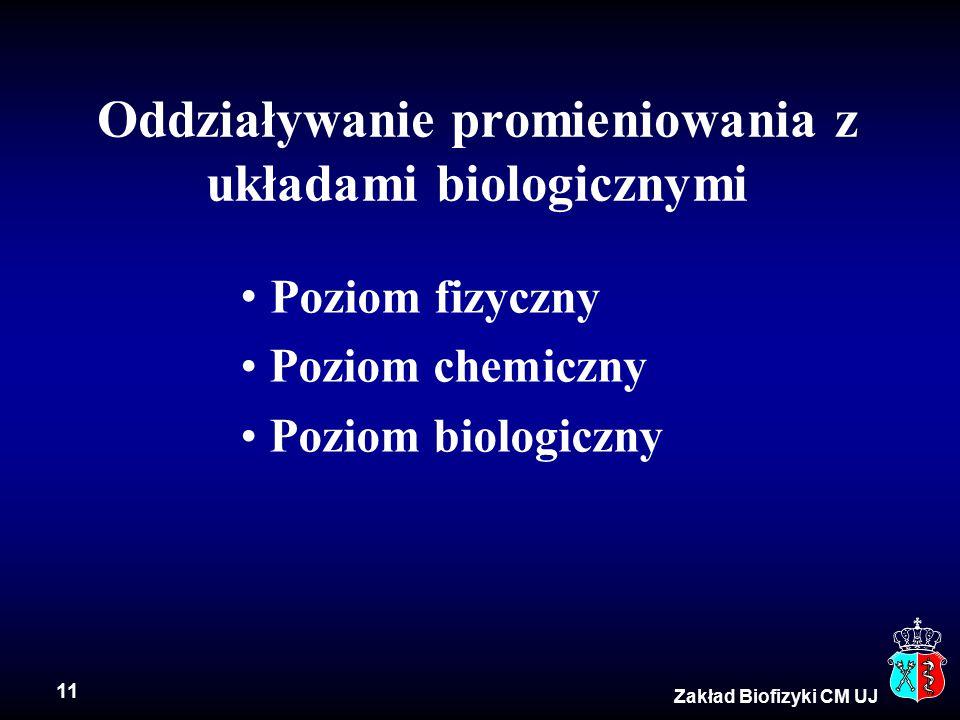 11 Zakład Biofizyki CM UJ Oddziaływanie promieniowania z układami biologicznymi Poziom fizyczny Poziom chemiczny Poziom biologiczny