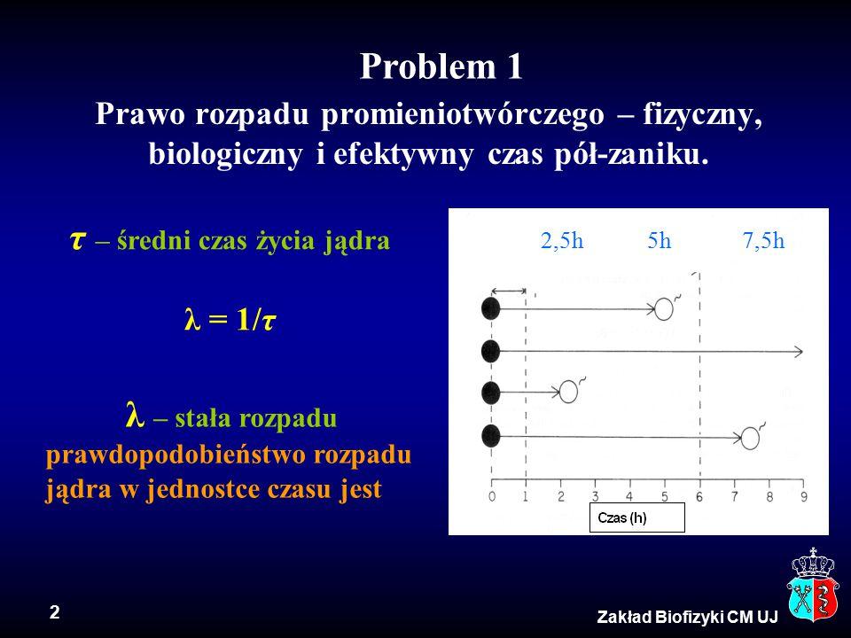 2 Zakład Biofizyki CM UJ Prawo rozpadu promieniotwórczego – fizyczny, biologiczny i efektywny czas pół-zaniku.
