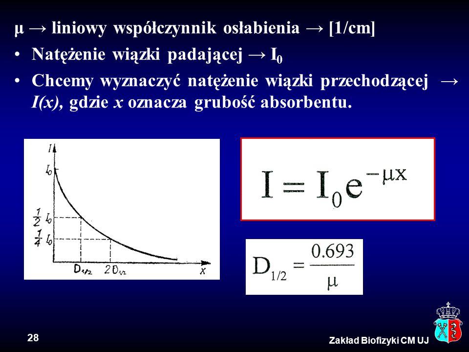 28 Zakład Biofizyki CM UJ μ → liniowy współczynnik osłabienia → [1/cm] Natężenie wiązki padającej → I 0 Chcemy wyznaczyć natężenie wiązki przechodzącej → I(x), gdzie x oznacza grubość absorbentu.