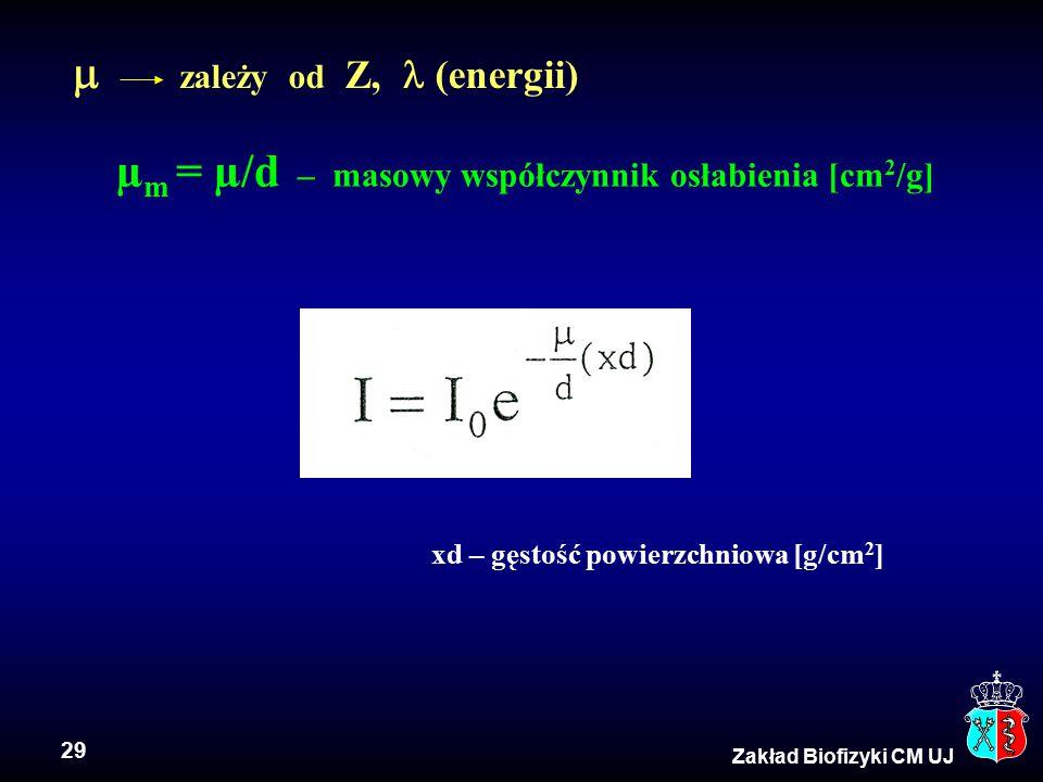 29 Zakład Biofizyki CM UJ µ m = µ/d – masowy współczynnik osłabienia [cm 2 /g] xd – gęstość powierzchniowa [g/cm 2 ]  zależy od Z, (energii)