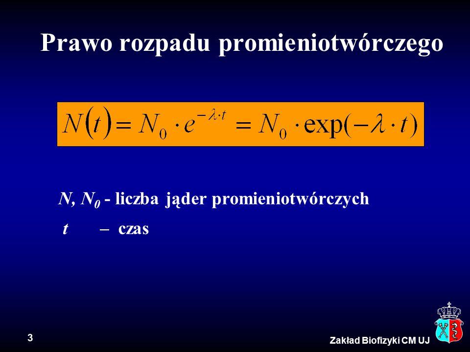3 Zakład Biofizyki CM UJ Prawo rozpadu promieniotwórczego N, N 0 - liczba jąder promieniotwórczych t – czas