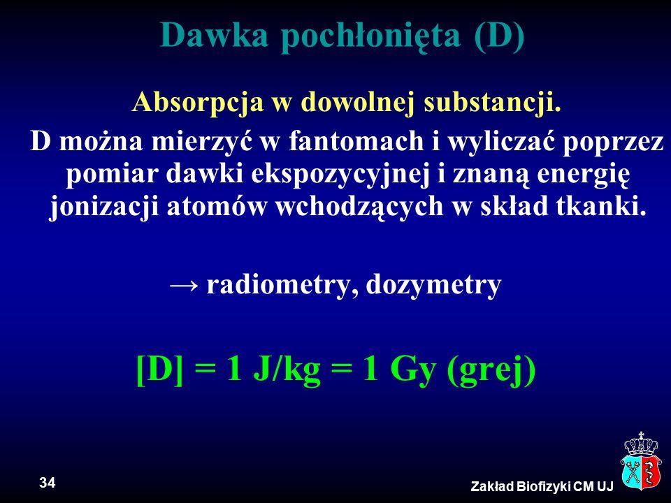 34 Zakład Biofizyki CM UJ Dawka pochłonięta (D) Absorpcja w dowolnej substancji.
