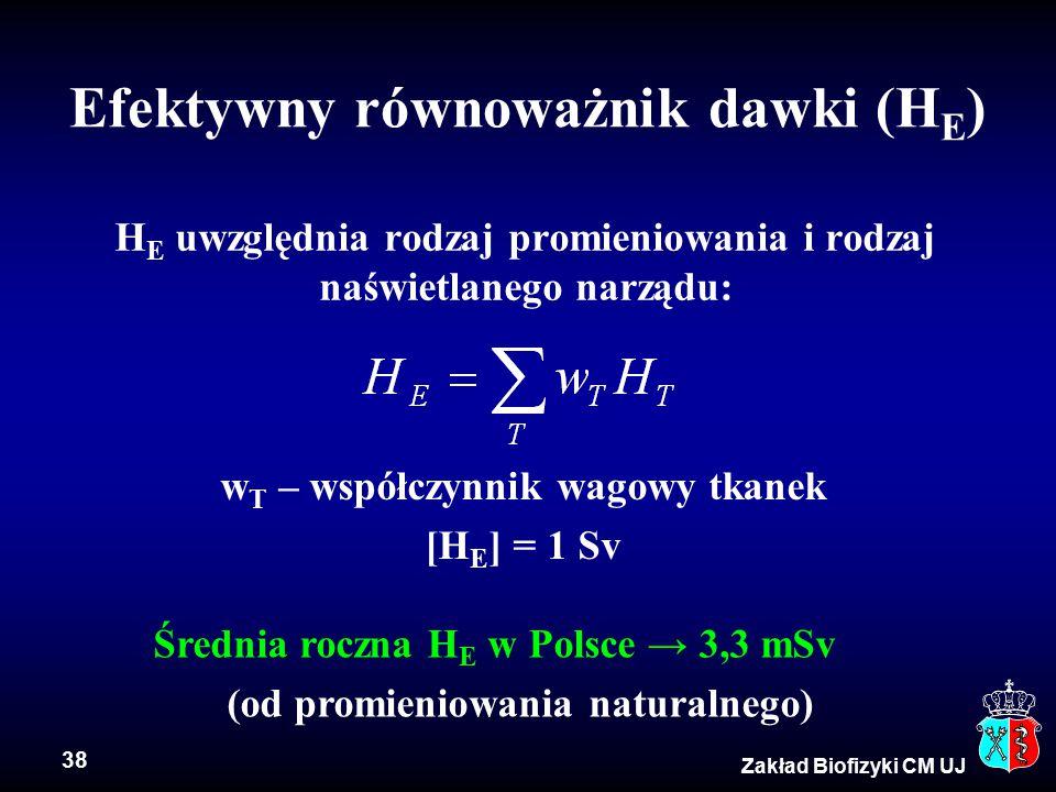 38 Zakład Biofizyki CM UJ Efektywny równoważnik dawki (H E ) H E uwzględnia rodzaj promieniowania i rodzaj naświetlanego narządu: w T – współczynnik wagowy tkanek [H E ] = 1 Sv Średnia roczna H E w Polsce → 3,3 mSv (od promieniowania naturalnego)