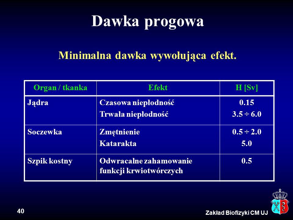 40 Zakład Biofizyki CM UJ Dawka progowa Minimalna dawka wywołująca efekt.