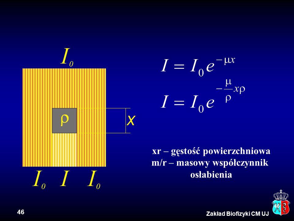 46 Zakład Biofizyki CM UJ 46 xr – gęstość powierzchniowa m/r – masowy współczynnik osłabienia