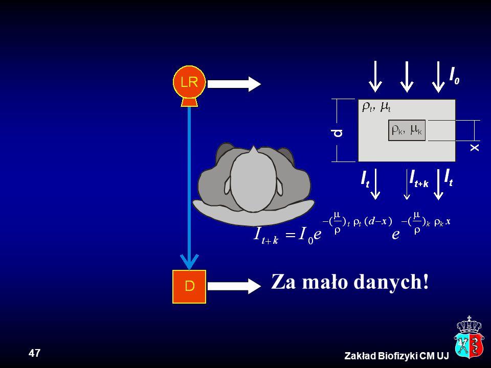 47 Zakład Biofizyki CM UJ 47 Za mało danych!