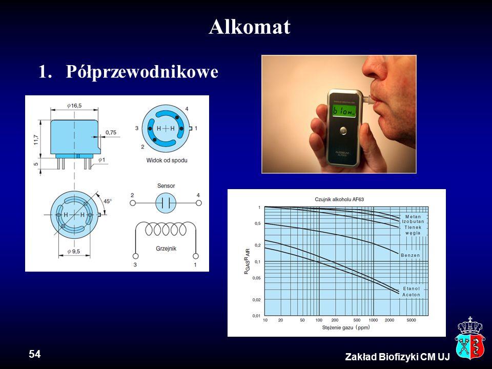 54 Zakład Biofizyki CM UJ Alkomat 1.Półprzewodnikowe