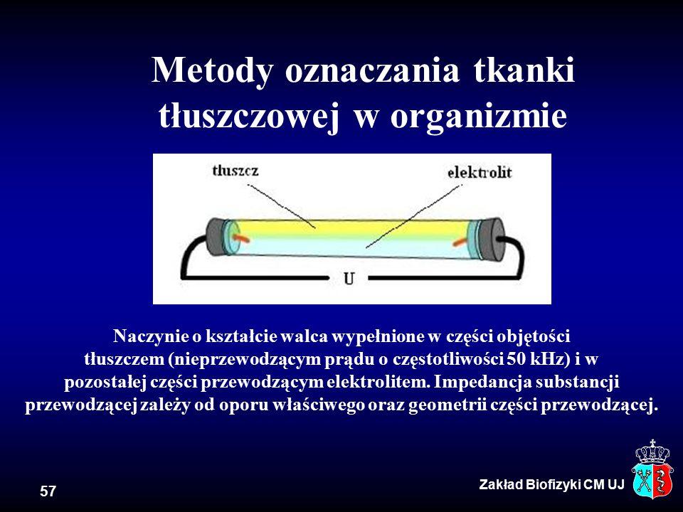 57 Zakład Biofizyki CM UJ Metody oznaczania tkanki tłuszczowej w organizmie Naczynie o kształcie walca wypełnione w części objętości tłuszczem (nieprzewodzącym prądu o częstotliwości 50 kHz) i w pozostałej części przewodzącym elektrolitem.