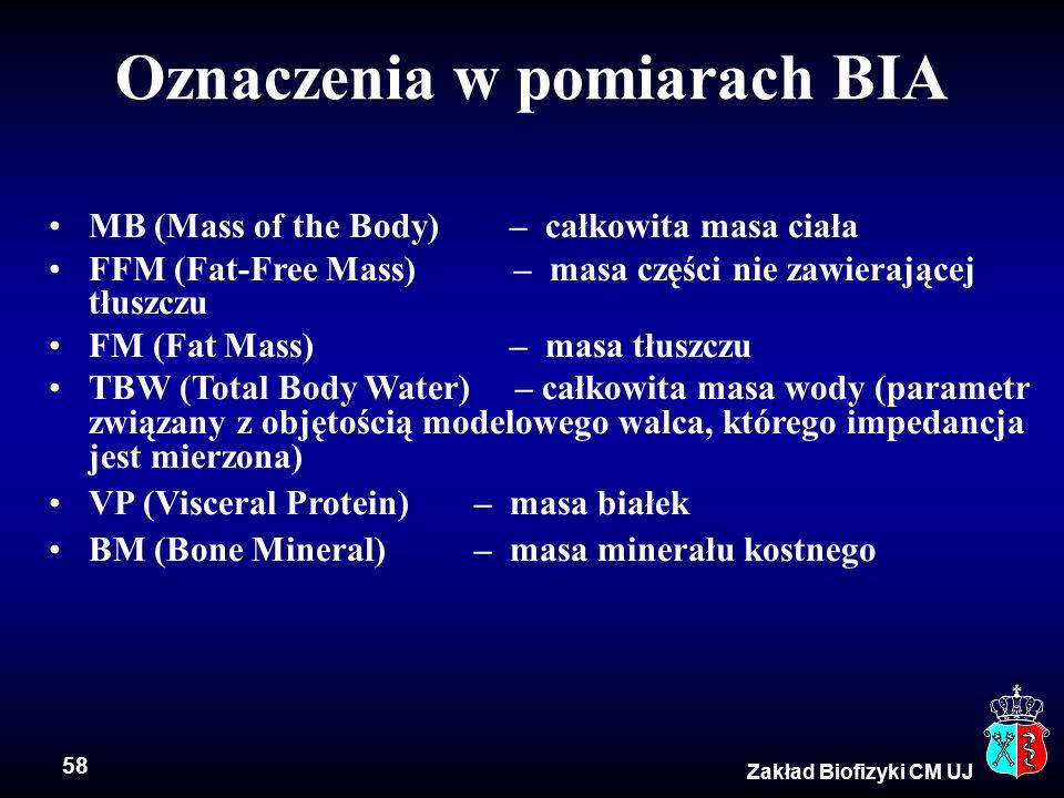 58 Zakład Biofizyki CM UJ Oznaczenia w pomiarach BIA MB (Mass of the Body) – całkowita masa ciała FFM (Fat-Free Mass) – masa części nie zawierającej tłuszczu FM (Fat Mass) – masa tłuszczu TBW (Total Body Water) – całkowita masa wody (parametr związany z objętością modelowego walca, którego impedancja jest mierzona) VP (Visceral Protein) – masa białek BM (Bone Mineral) – masa minerału kostnego