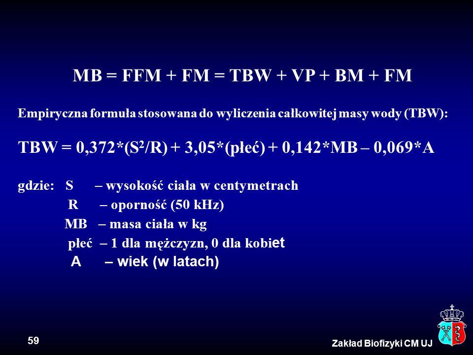 59 Zakład Biofizyki CM UJ MB = FFM + FM = TBW + VP + BM + FM Empiryczna formuła stosowana do wyliczenia całkowitej masy wody (TBW): TBW = 0,372*(S 2 /R) + 3,05*(płeć) + 0,142*MB – 0,069*A gdzie: S – wysokość ciała w centymetrach R – oporność (50 kHz) MB – masa ciała w kg płeć – 1 dla mężczyzn, 0 dla kobi et A – wiek (w latach)
