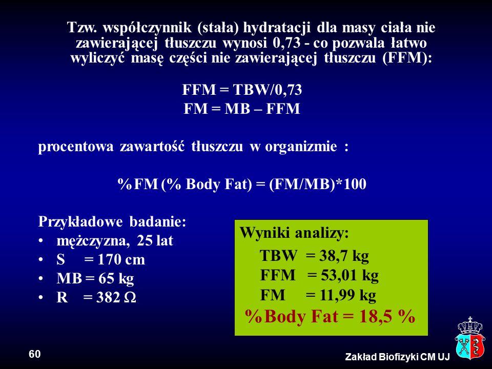 60 Zakład Biofizyki CM UJ Tzw.